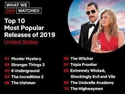 Netflix составил рейтинг самых популярных фильмов и сериалов 2019 года