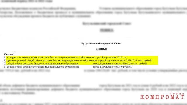 Бизнес-джет Минниханова за три миллиарда рублей